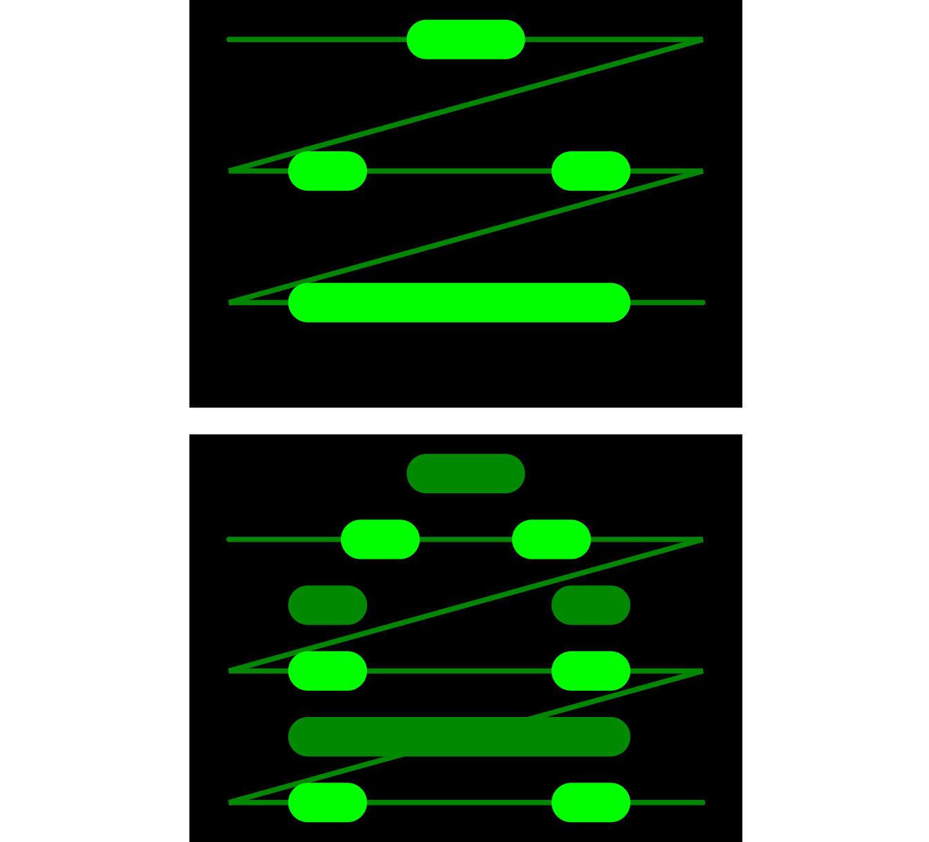 Ход луча электронно-лучевой трубки в строчной развёртке. Фото © Wikipedia