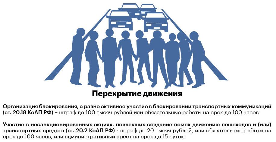 Инфографика © РАПСИ