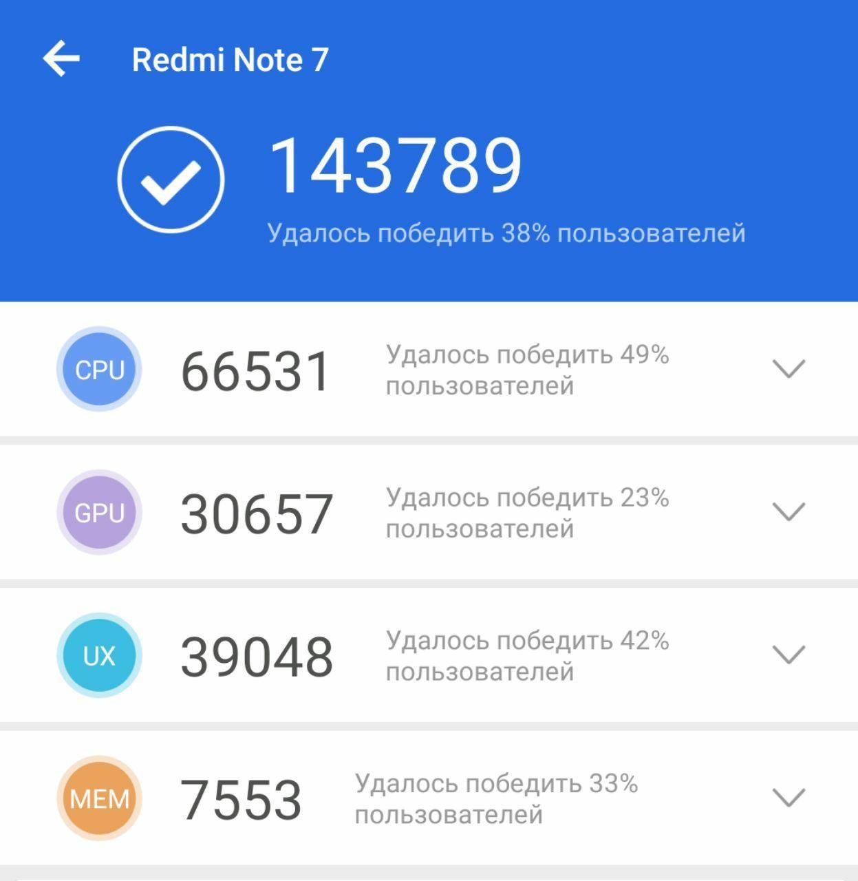 Результат тестирования в AnTuTu. Скриншот: © L!FE