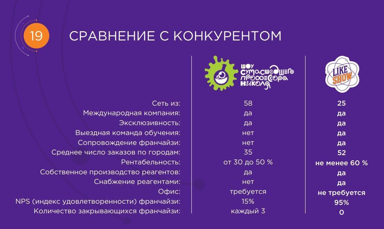 Старая презентация Like Show. Фото © Facebook / Николай Ганайлюк