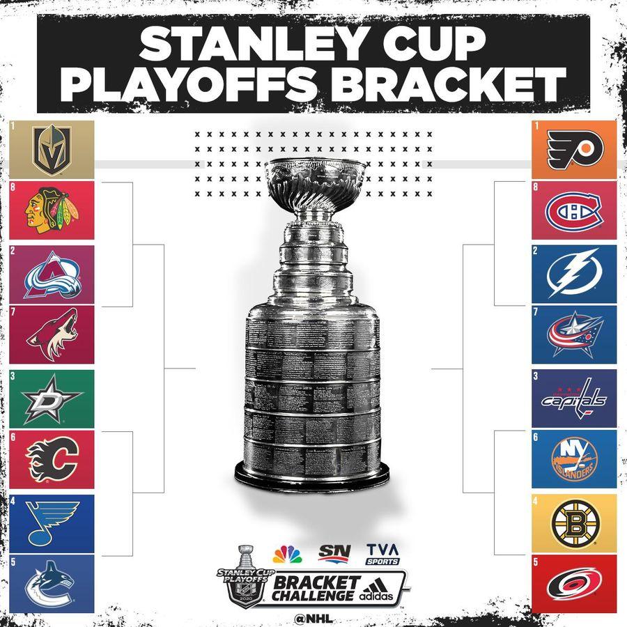 Фото © Twitter / NHL