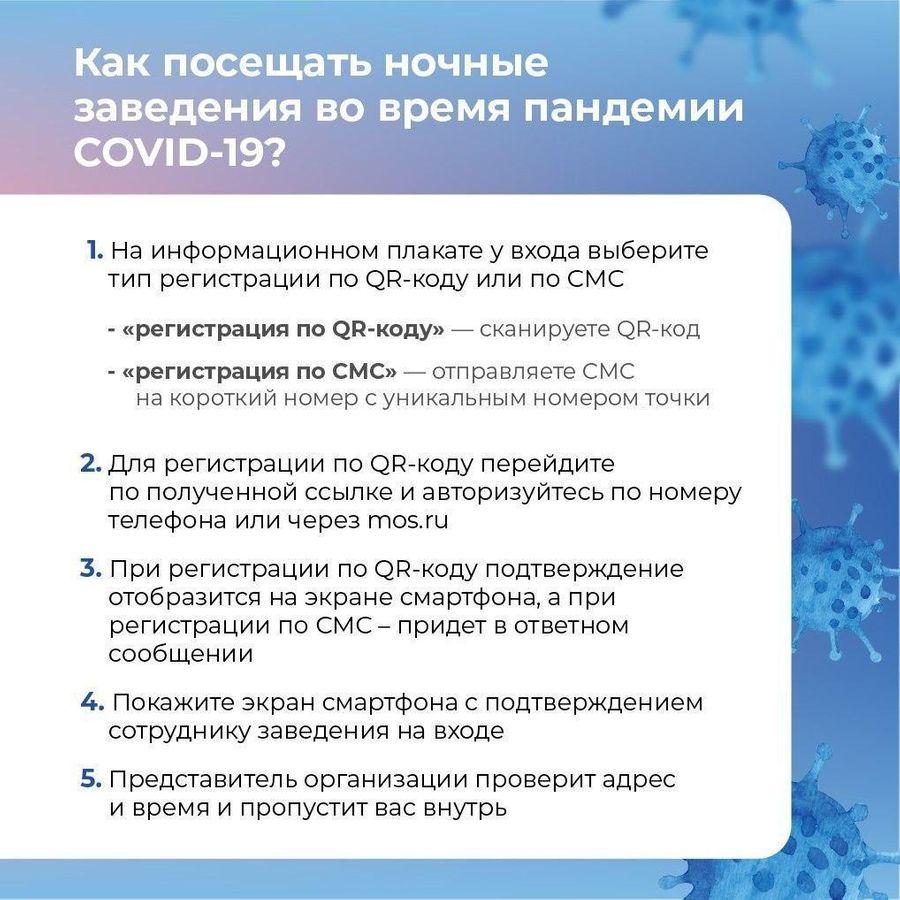 Данные: Оперативный штаб Москвы