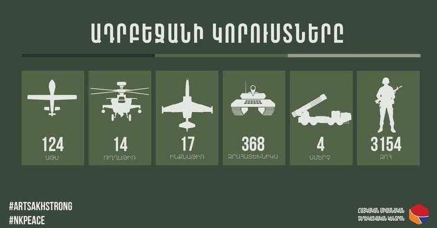 Фото © Facebook / Արծրուն Հովհաննիսյան