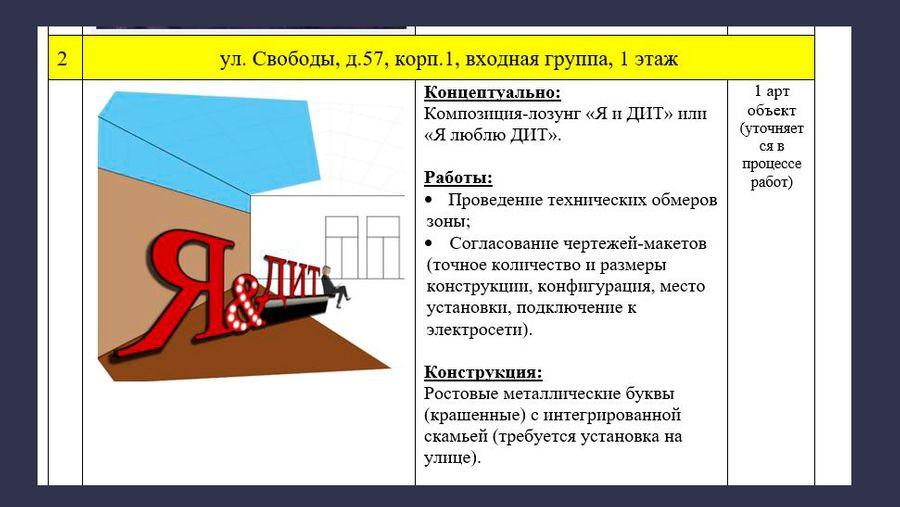 © Закупочная документация ЦБ