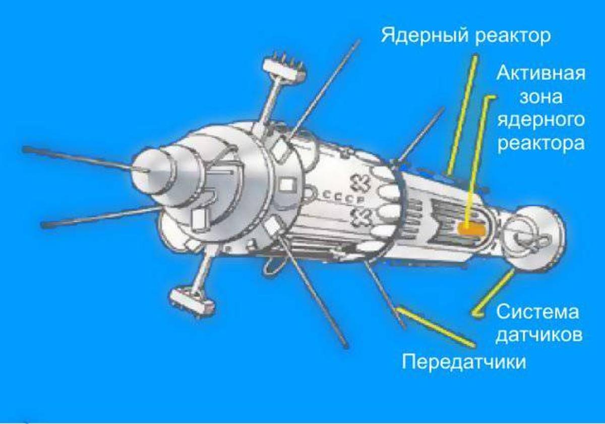Схема спутника серии УС-А. Фото © Wikipedia