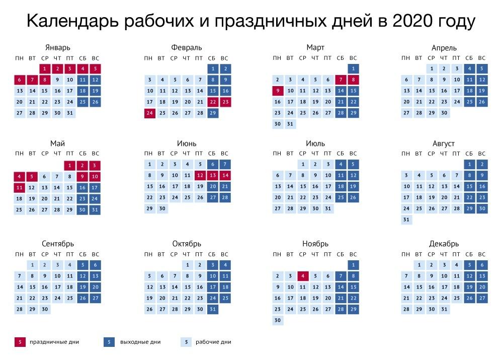 Фото © VK / Правительство России