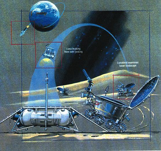 Схема миссии лунохода Фото: © wikipedia