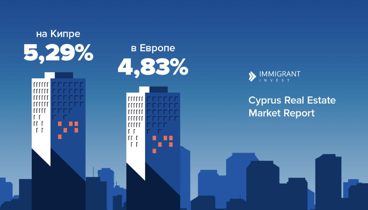 "Инфографика: ""Иммигрант инвест"""