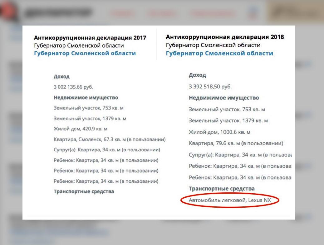 """В 2018 году Алексей Островский прикупил себе """"лексус"""" © Декларатор"""