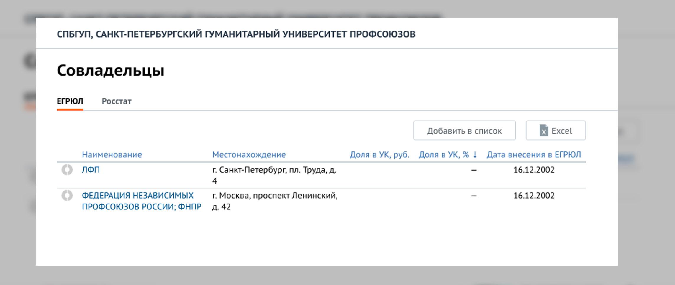"""© """"СПАРК-Интерфакс"""""""