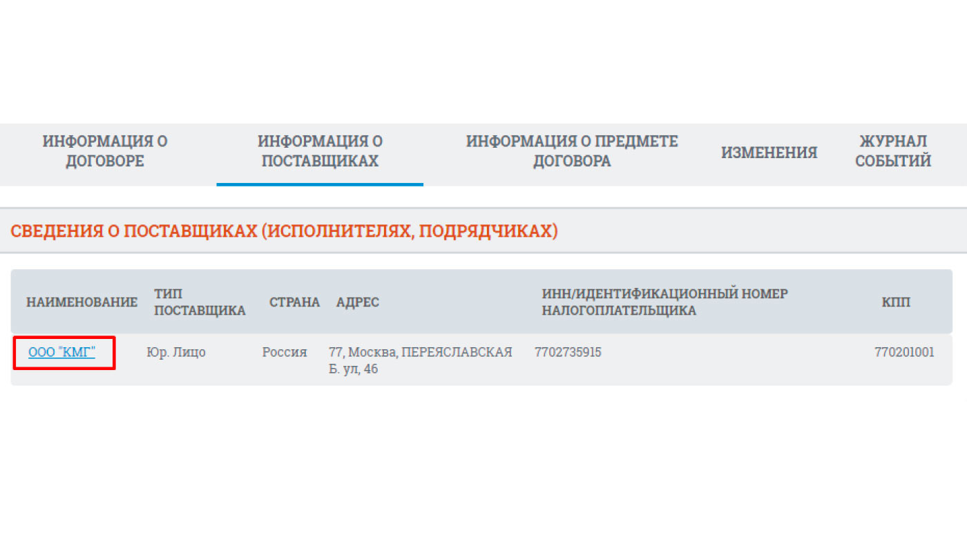 "<p>Фото: &copy;<a href=""http://zakupki.gov.ru/"" target=""_blank"">&nbsp;zakupki.gov.ru</a></p>"