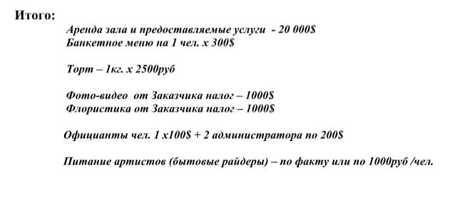 Выдержки из сметы юбилея Александра Достмана в банкетном зале «Сафиса»