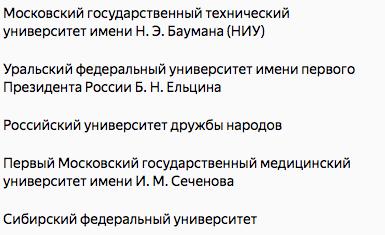 """Топ-10 самых популярных вузов России по версии поиска """"Яндекса"""" (места с 6 по 10). Фото: Яндекс"""