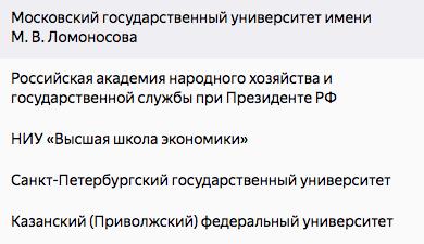 """Топ-10 самых популярных вузов России по версии поиска """"Яндекса"""" (места с 1 по 5). Фото: Яндекс"""
