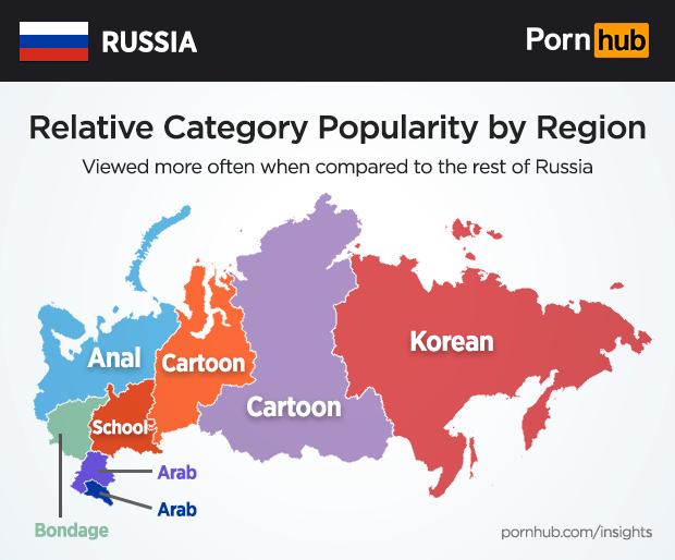 Статистика анального секса