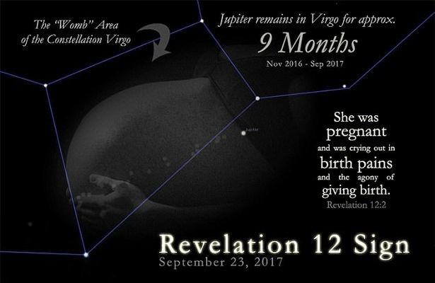 """Юпитер уже находится в области """"живота"""" и в сентябре начнёт выходить, рождаясь из """"чрева"""" Девы"""