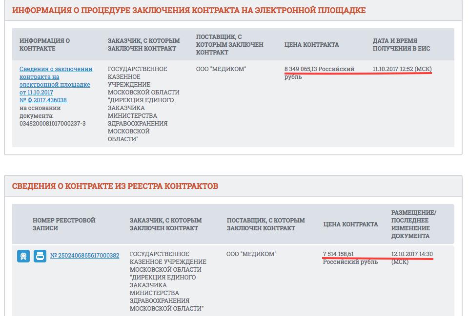"""Изменения в контракте с """"Медикомом"""". Скриншот: © L!FE"""