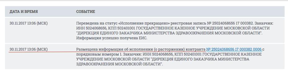 Дата расторжения контракта. Скриншот: © L!FE