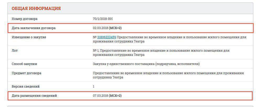 Скриншот © L!FE/zakupki.gov.ru
