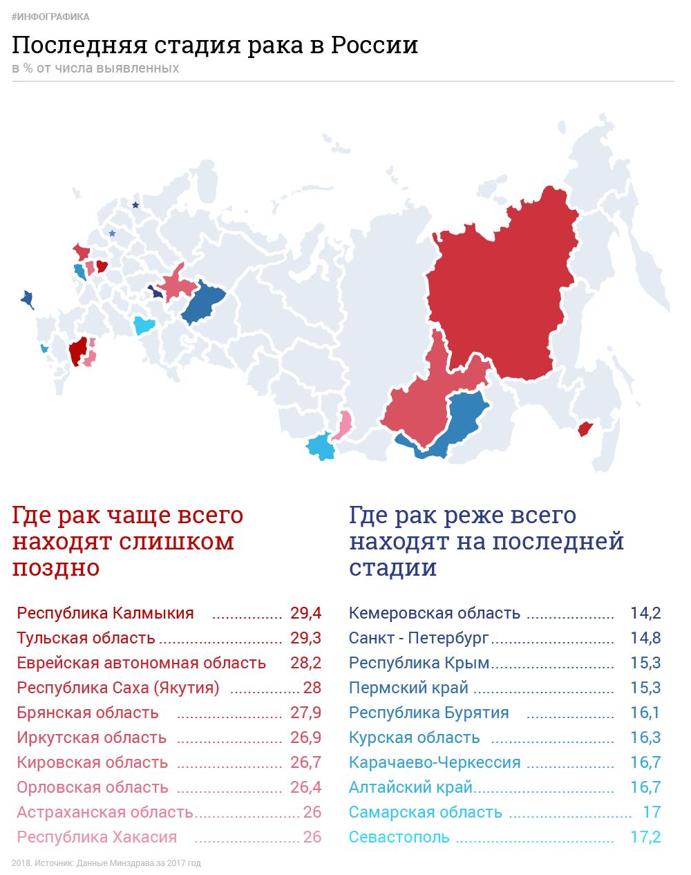Инфографика L!FE