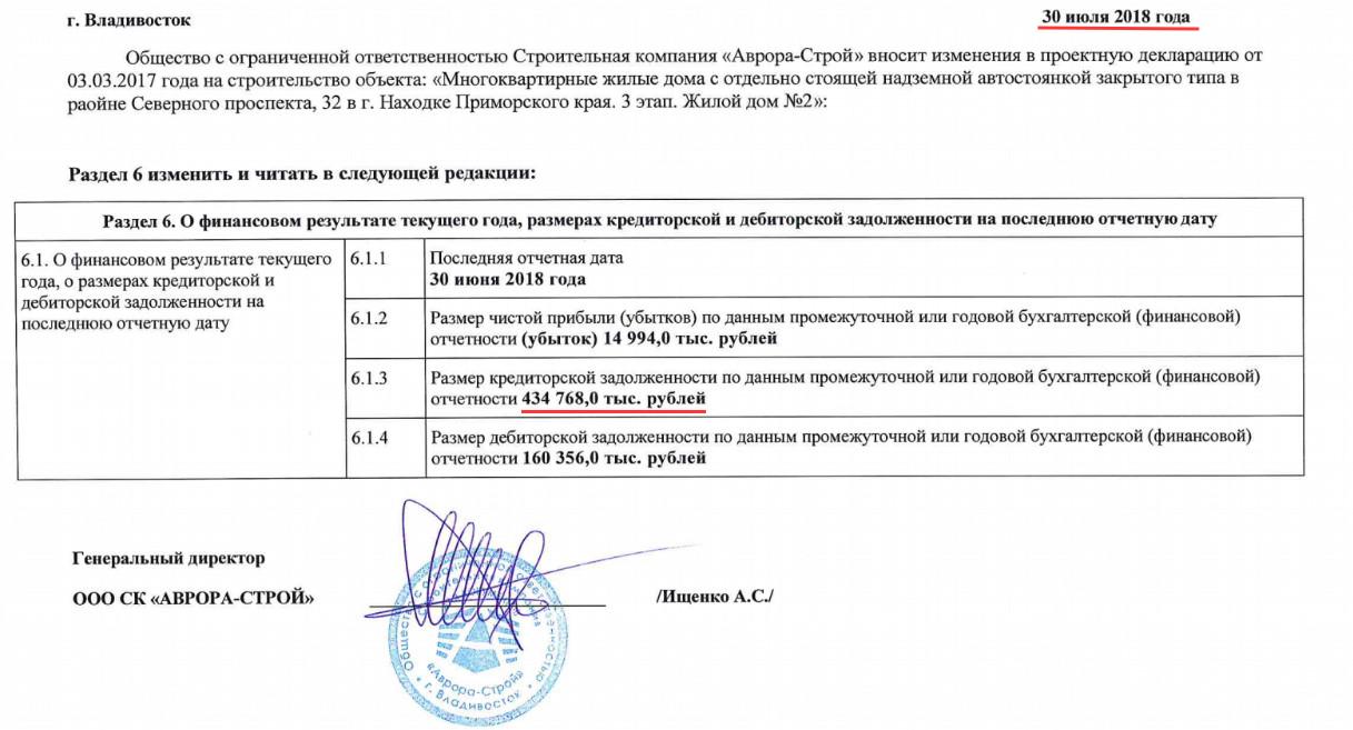 """Проектная декларация ЖК """"Северный"""" в Находке, подтверждающая многомилионные долги компании Ищенко. Фото: © Аврора-строй/L!FE"""