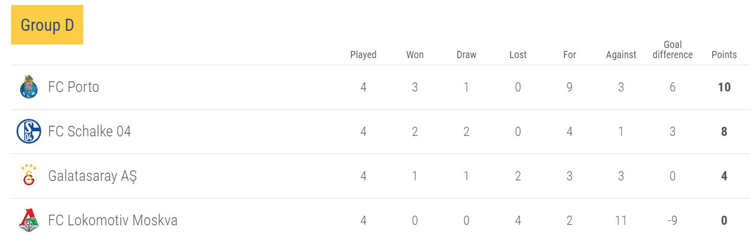 Скриншот с сайта uefa.com