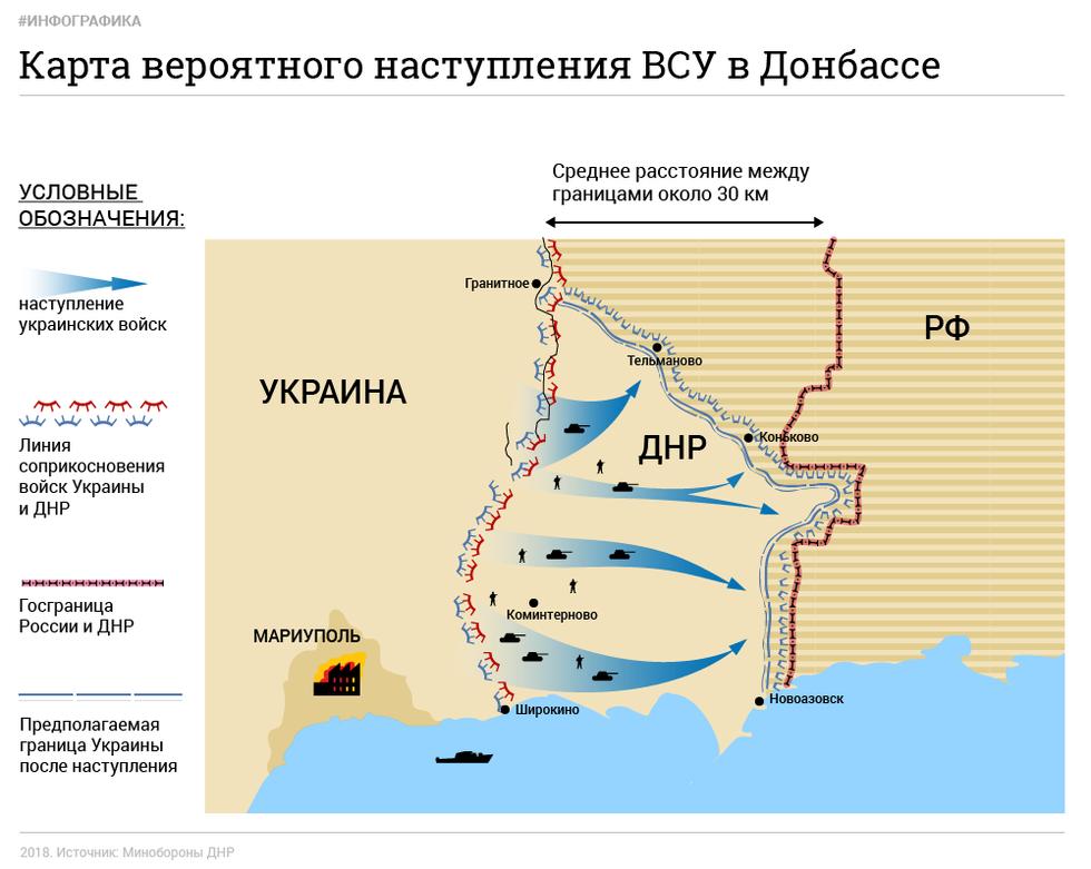 Карта возможного наступления ВСУ на Мариупольском направлении