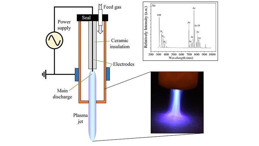 Устройство плазмотрона, использованного в эксперименте. Фото © Wirz Research Group, UCLA