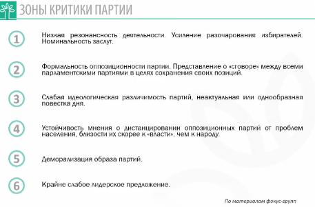 © ВЦИОМ
