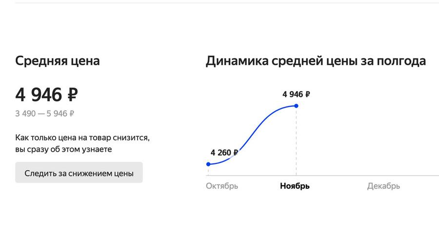 """© """"Яндекс.Маркет"""""""