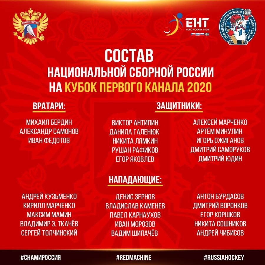 """Фото © Twitter """"Хоккей России"""""""