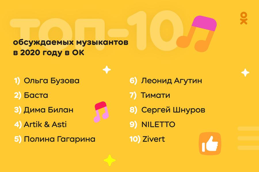 "Фото © ""Одноклассники"""