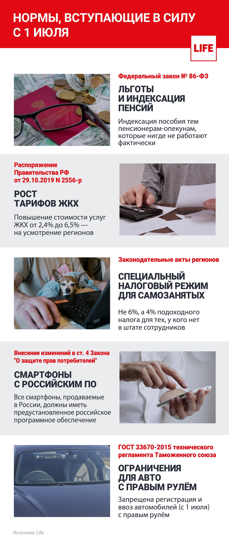 Инфографика LIFE / Алексей Соков
