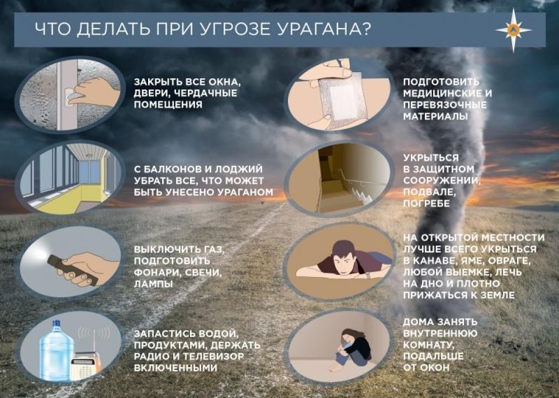 Фото © Пресс-служба ГУ МЧС по Краснодарскому краю