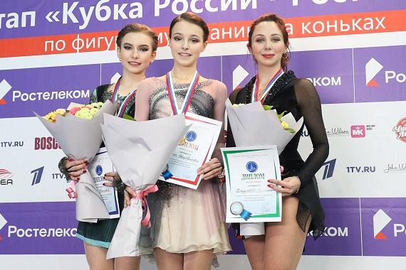 """<p>Фото © <a href=""""https://fsrussia.ru/news/5177-anna-shcherbakova-oderzhala-pobedu-v-sochi-dar-ya-usacheva-serebryanyj-prizer-elizaveta-tuktamysheva-bronzovyj.html"""" target=""""_blank"""" rel=""""noopener noreferrer"""">ФФККР</a></p>"""