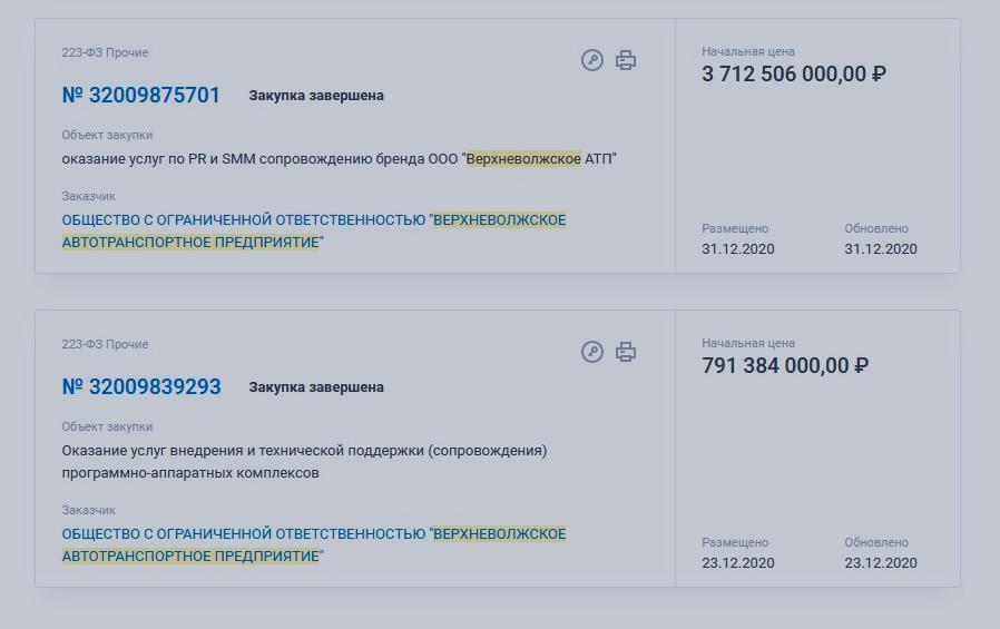 Скриншот © zakupki.gov.ru