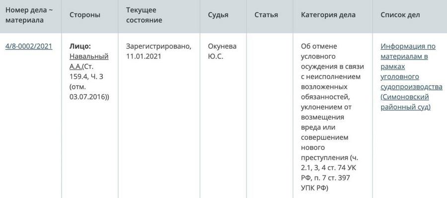 Скриншот с сайта Симоновского суда