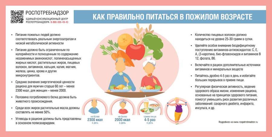 Инфографика © Роспотребнадзор