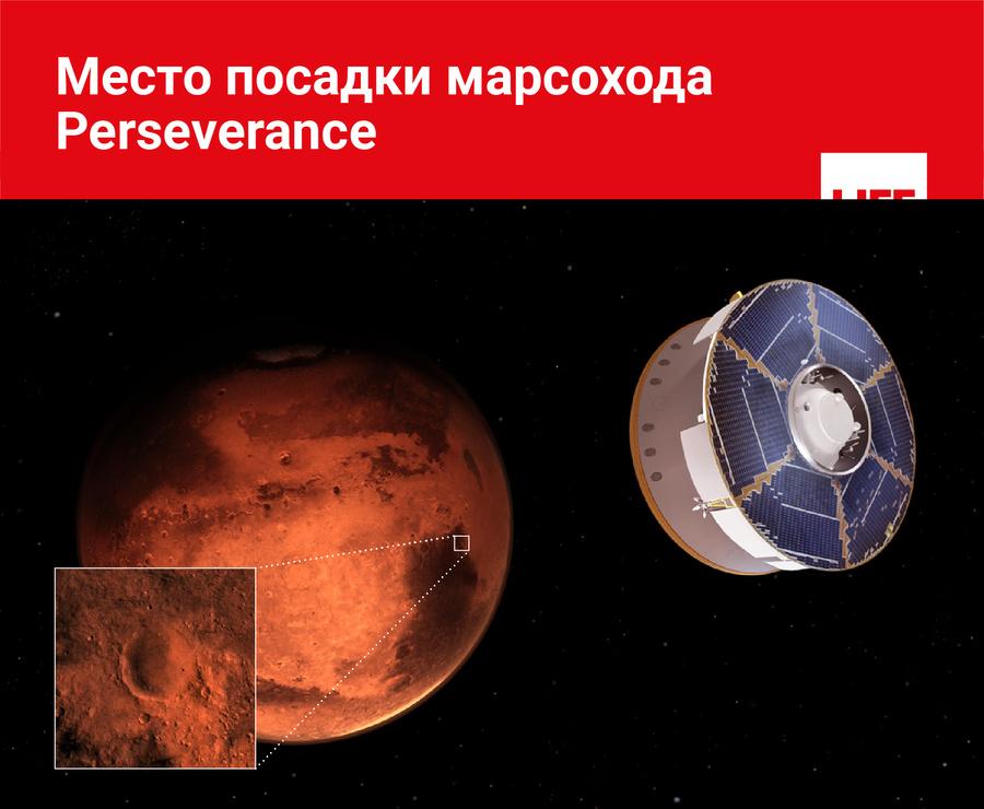 Марсоход в озере: как ровер Perseverance будет искать жизнь на Красной планете — видео