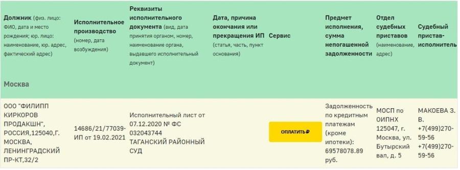 Скриншот из базы данных ФССП