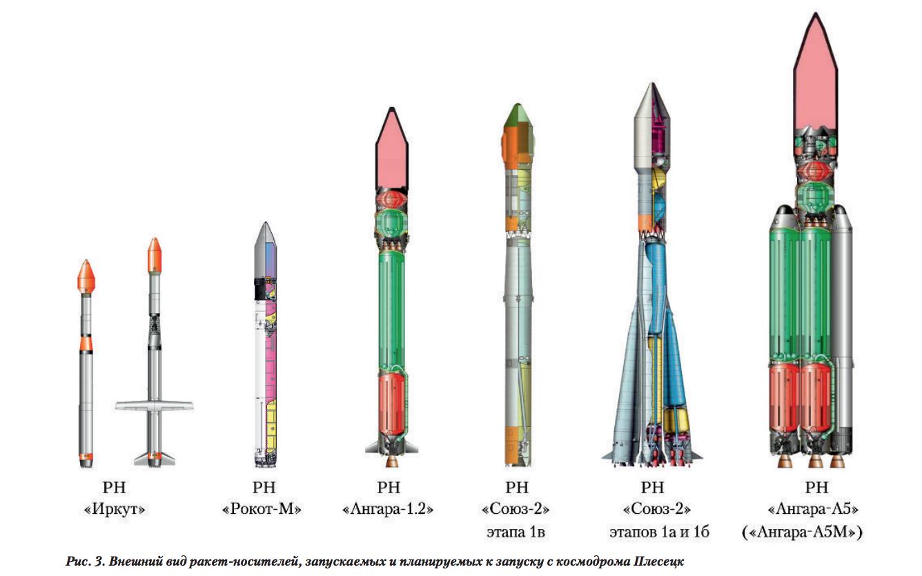 """Внешний облик ракеты-носителя """"Иркут"""" в сравнении с другими. Фото © Министерство обороны России"""