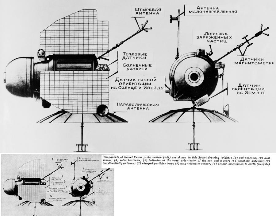 """Схема советского космического корабля """"Венера-1"""".  Фото © GettyImages / Sovfoto"""