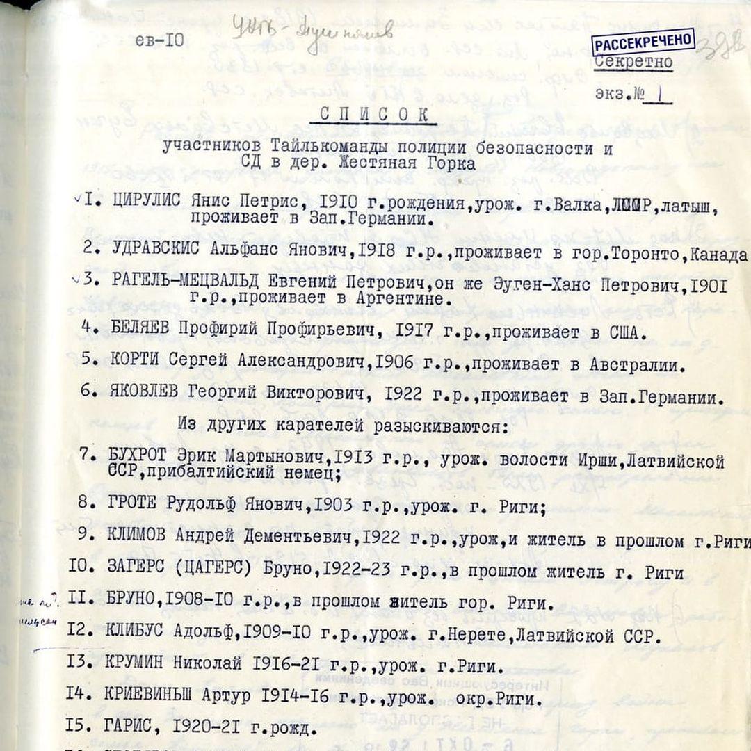 """Список участников """"тайлькоманды"""" в деревне Жестяная Горка. Фото © Instagram / gubernovgorod"""
