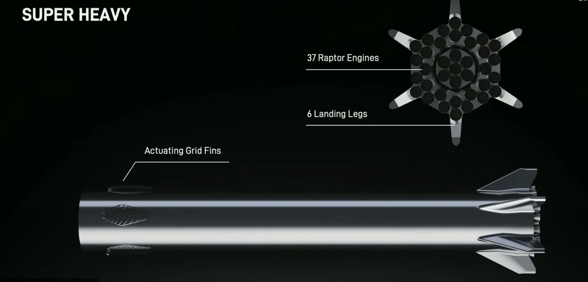 Кадр из видео YouTube / SpaceX