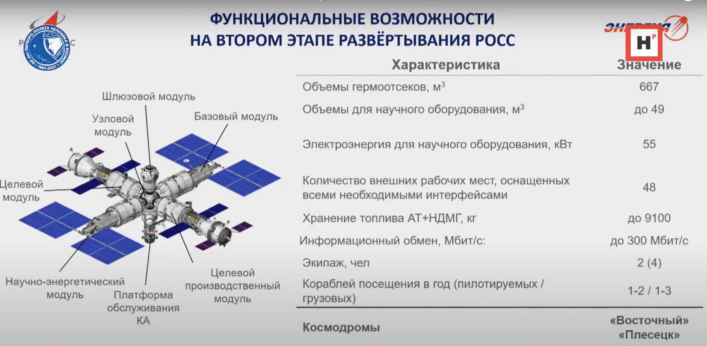 Кадр из видео YouTube / Научная Россия