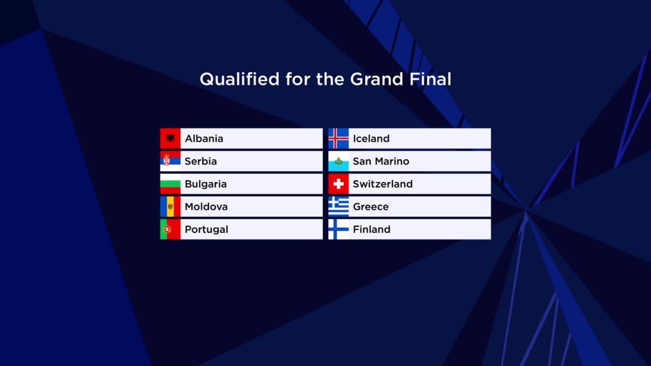 Фото © Кадр из трансляции на euroinvision.com