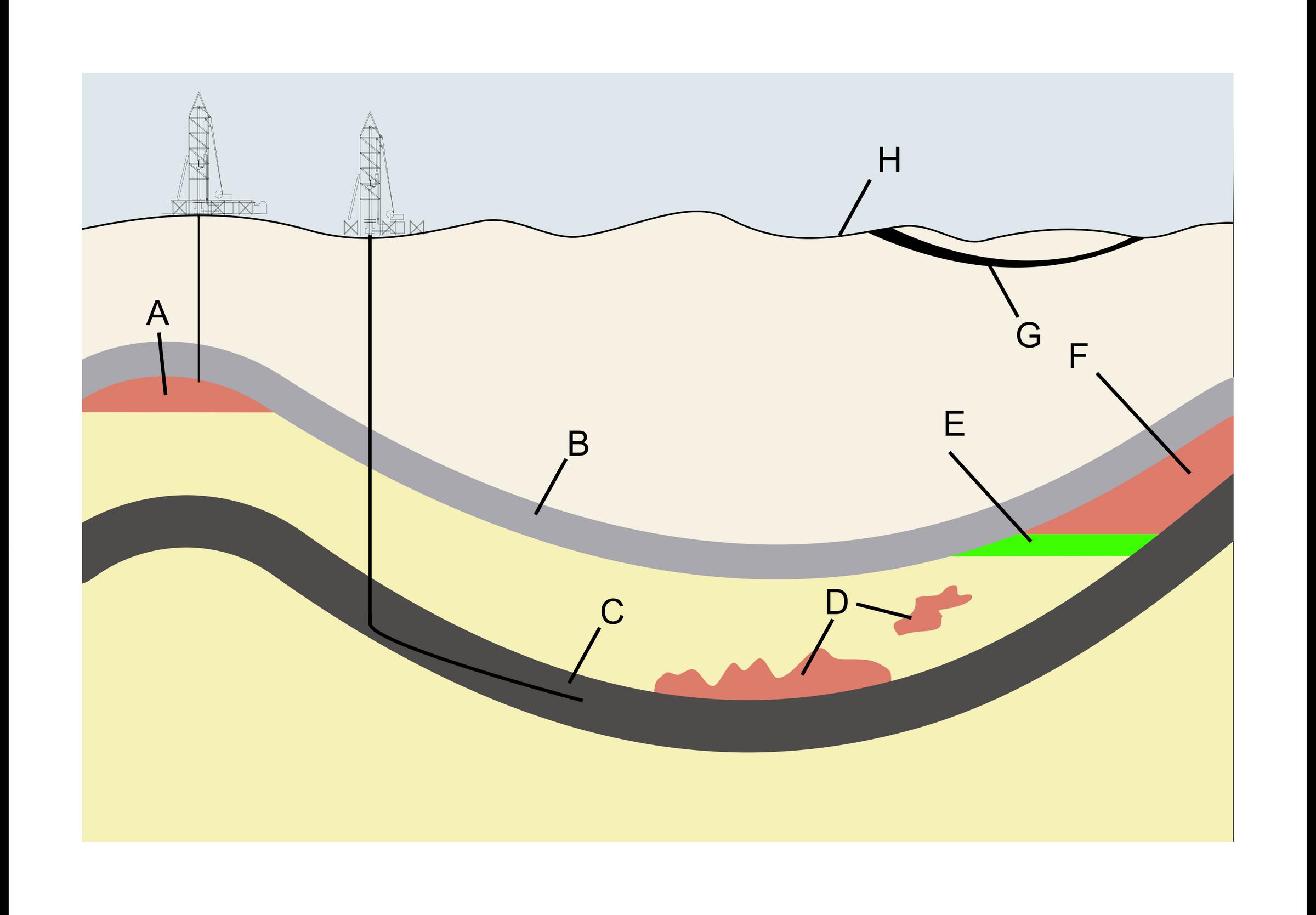 Типы природного газа: обычный (A), сланцевый (C), из жёсткого песка (D), попутный (F), угольный метан (G). Фото © Wikipedia