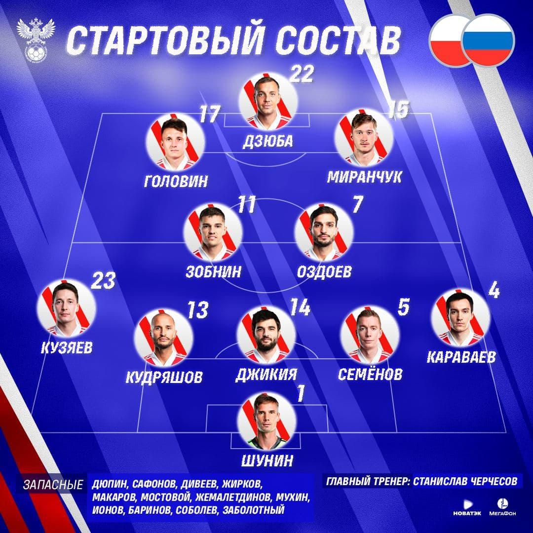 Фото © Telegram / Сборная России по футболу