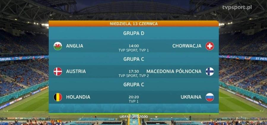 <p>Скриншот © TVP Sport</p>