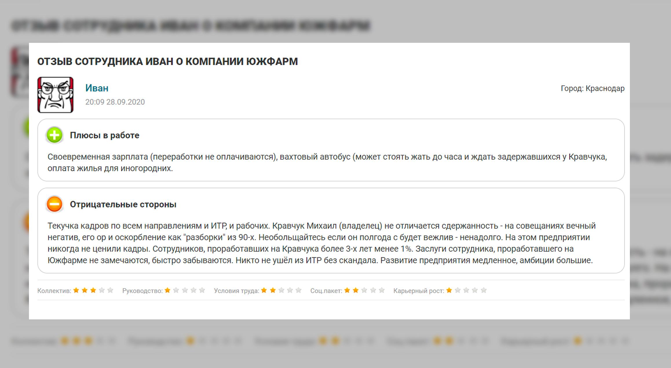 """© """"Правда сотрудников"""""""